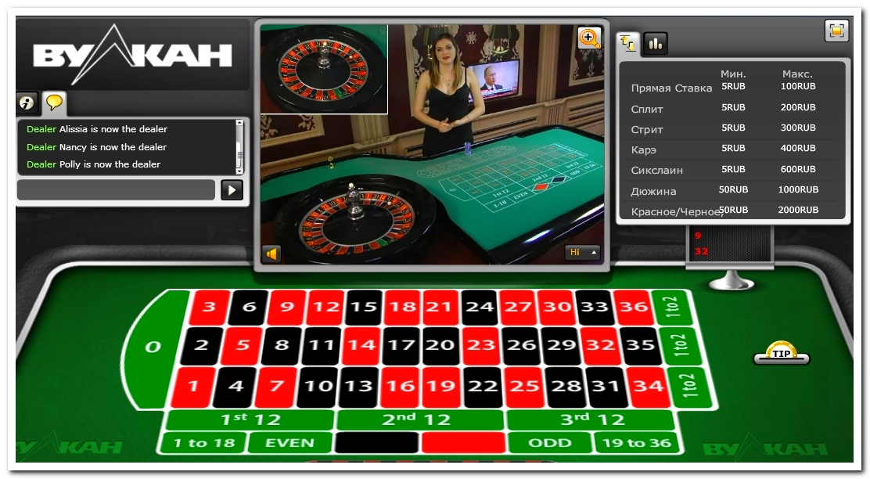 отзывы о казино рулетка